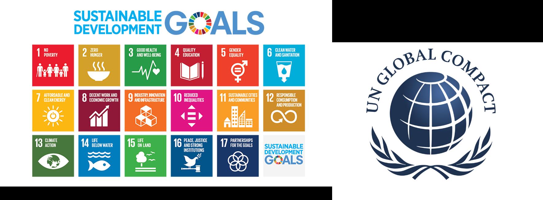 SDG UNGC
